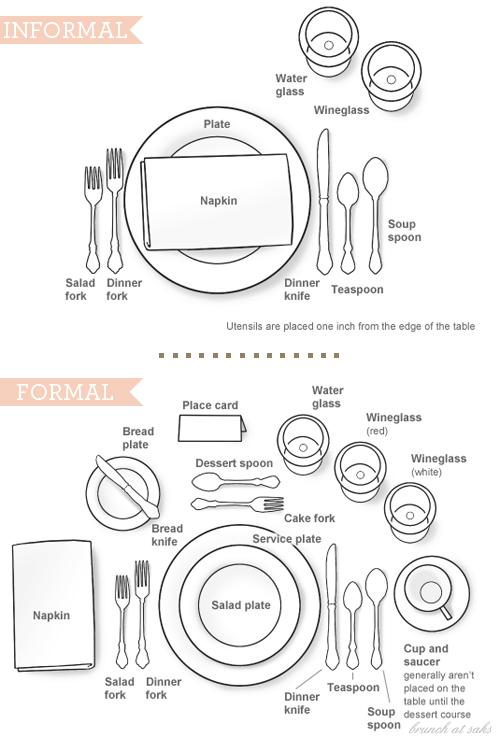sc 1 st  I Love To Cook & Proper Table Setting \u2013 I Love To Cook
